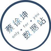 蔡徐坤数据站的微博头像