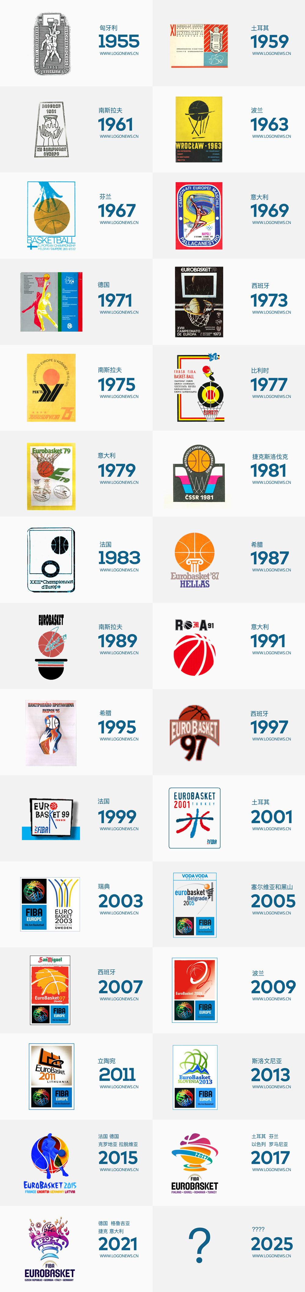帶你去現場!2021年歐洲籃球錦標賽官方LOGO正式發布