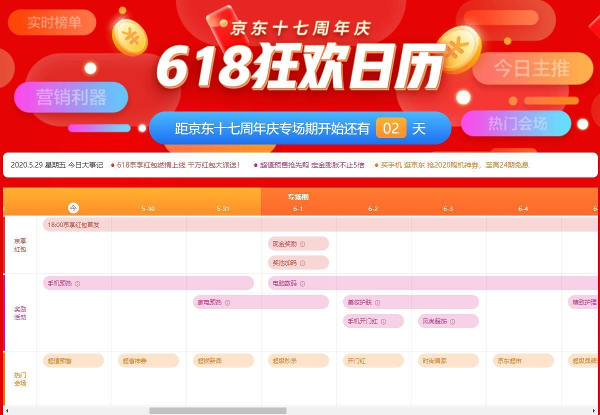 京东618京享红包:最高领618元,每日3次领现金机会插图2