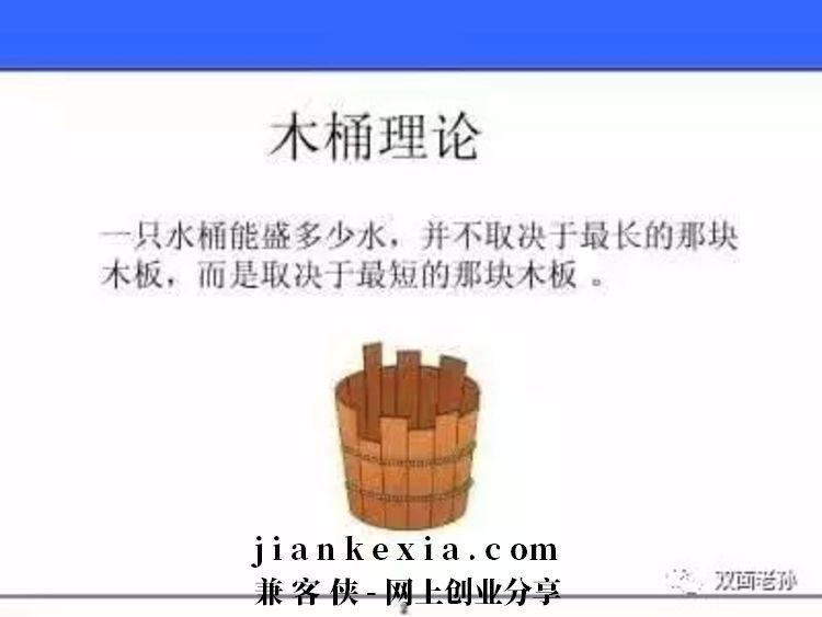 什么是木桶原理