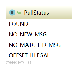 PullStatus
