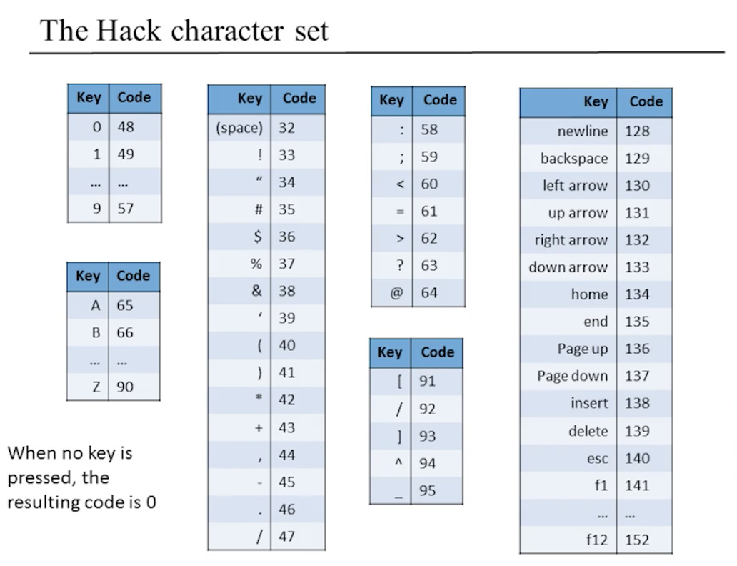 The Hack charater set