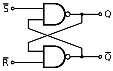 An SR latch constructed from cross-coupled NAND gates.
