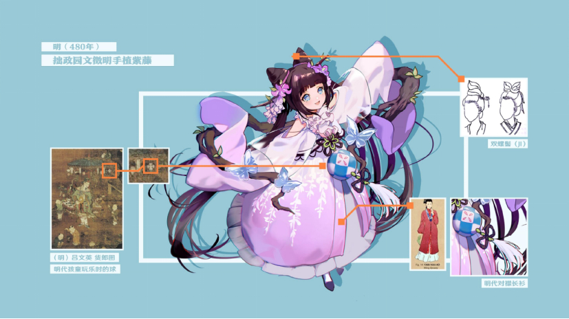 """让创作被看见:ACG创作者所讲述的""""中国故事""""3922"""