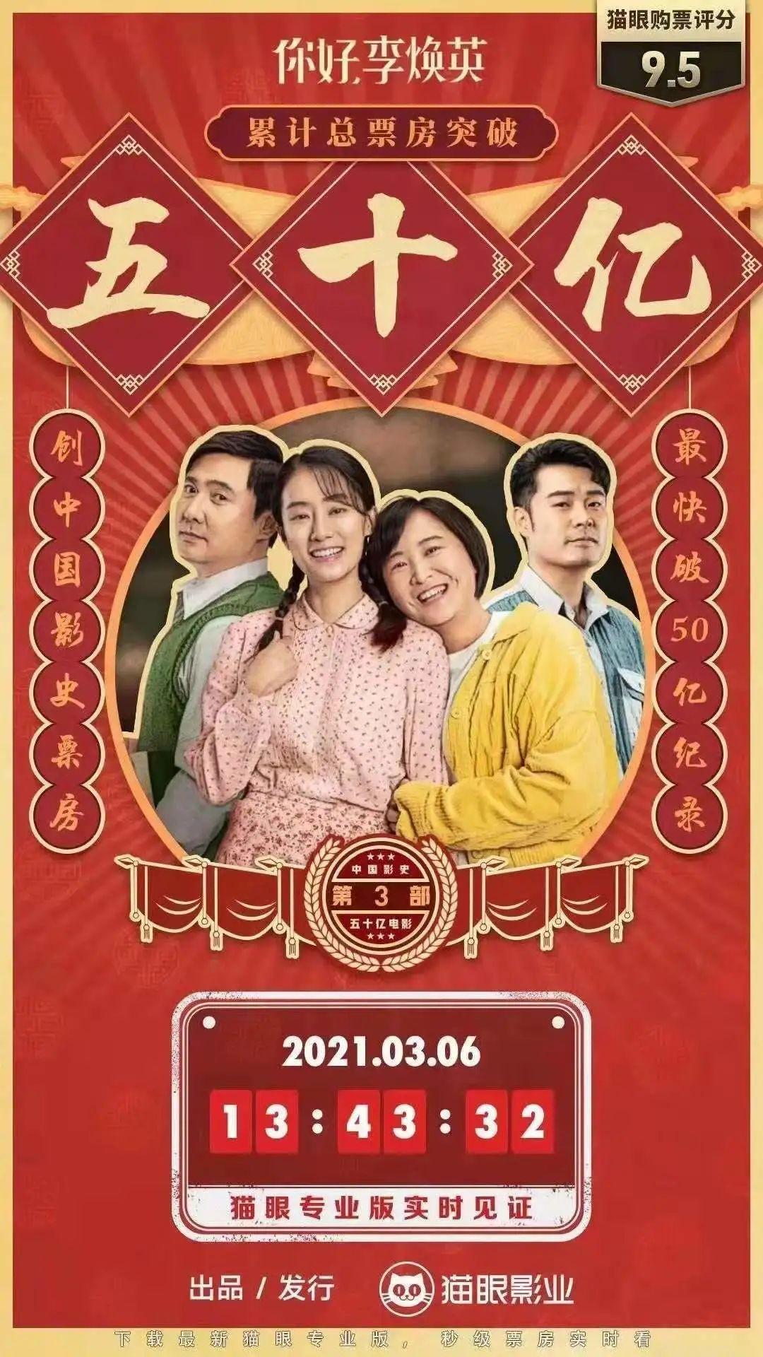 电影《你好,李焕英》占尽了天时、地利与人和成为中国影史票房亚军 (1)