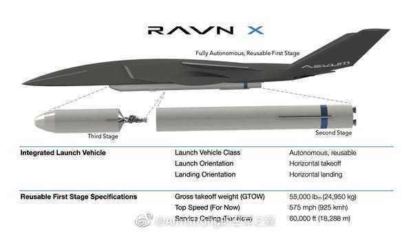 世界上最大的无人机,它真不是飞机
