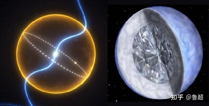 人造钻石和天然钻石几乎没有差别,可以量产,为何钻石价格没有降?