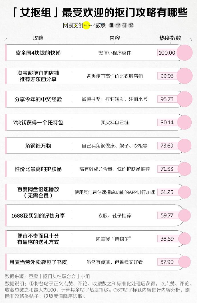 全中国最抠门的人,都在这教人省钱